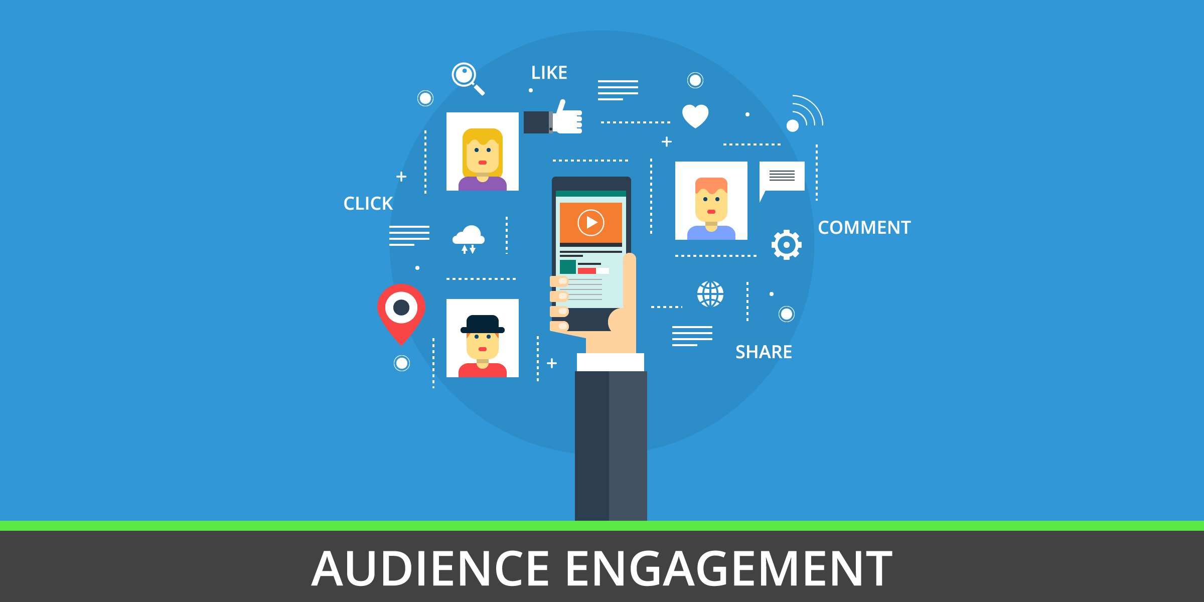 Up-Leveling Customer Engagement with a Closed Loop Approach - Retail ...